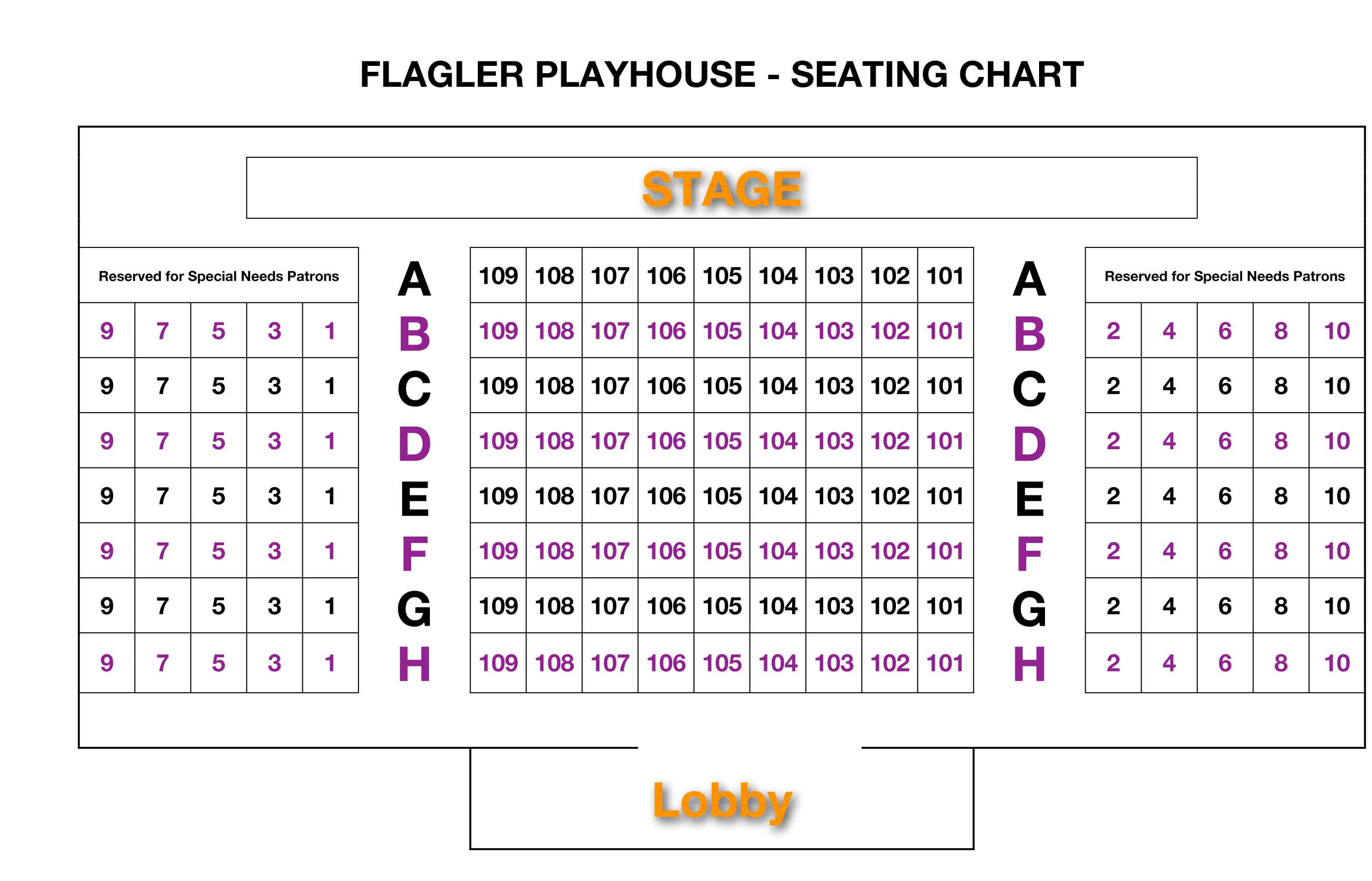 Table Seating For 20: Box Office Information